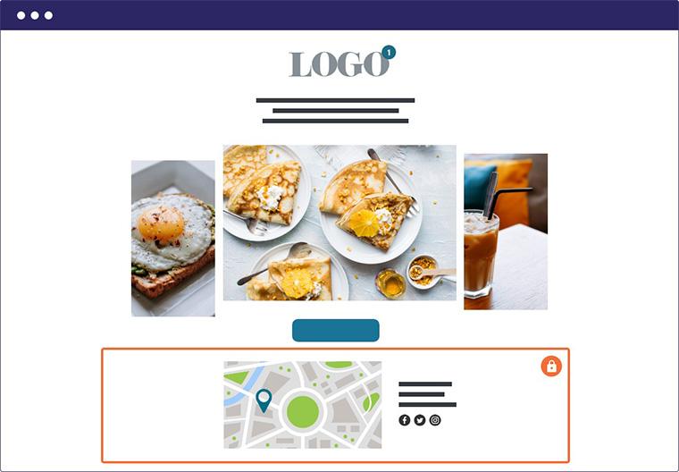 Automatic personalization of local campaigns