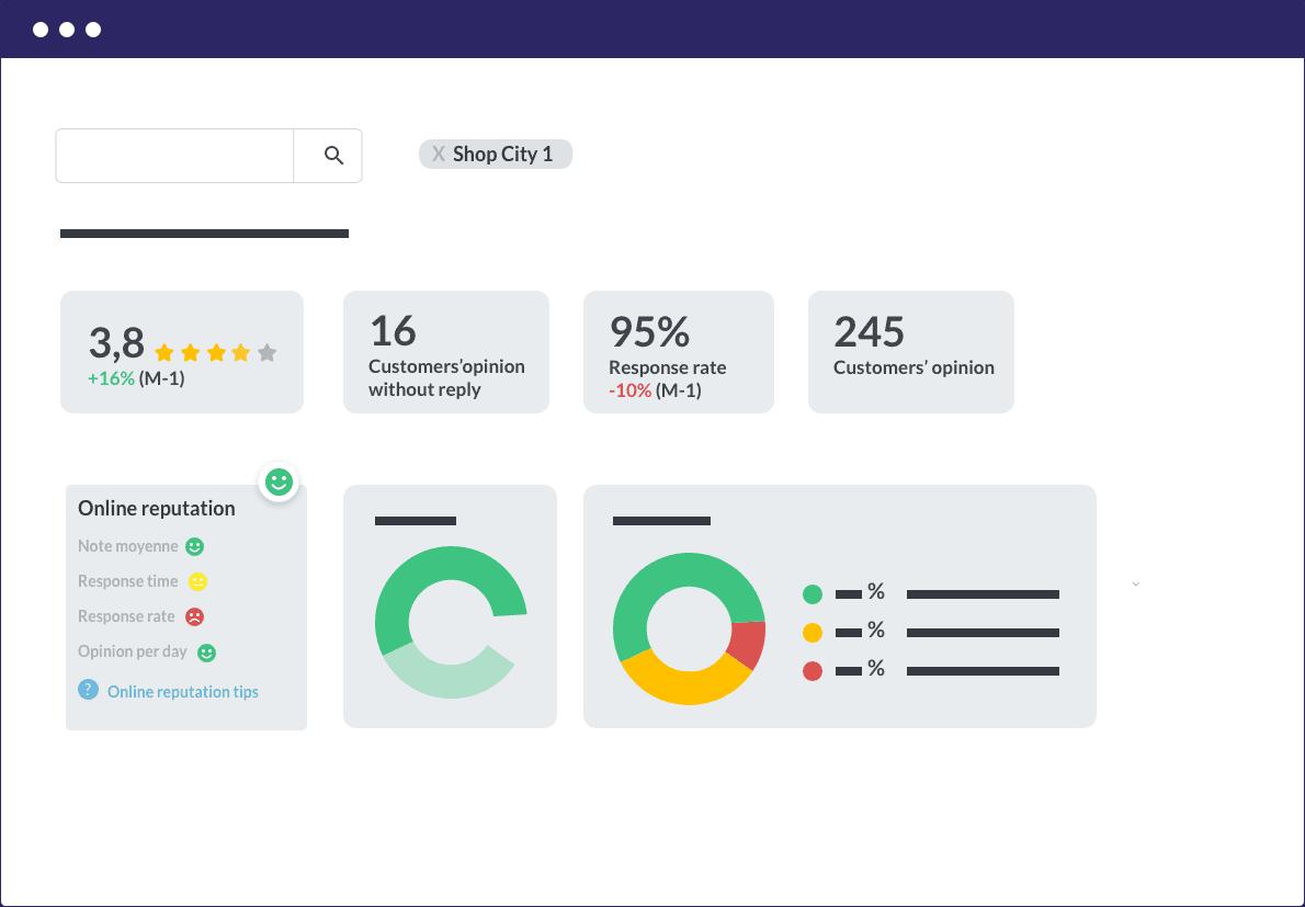 affiliate-stats