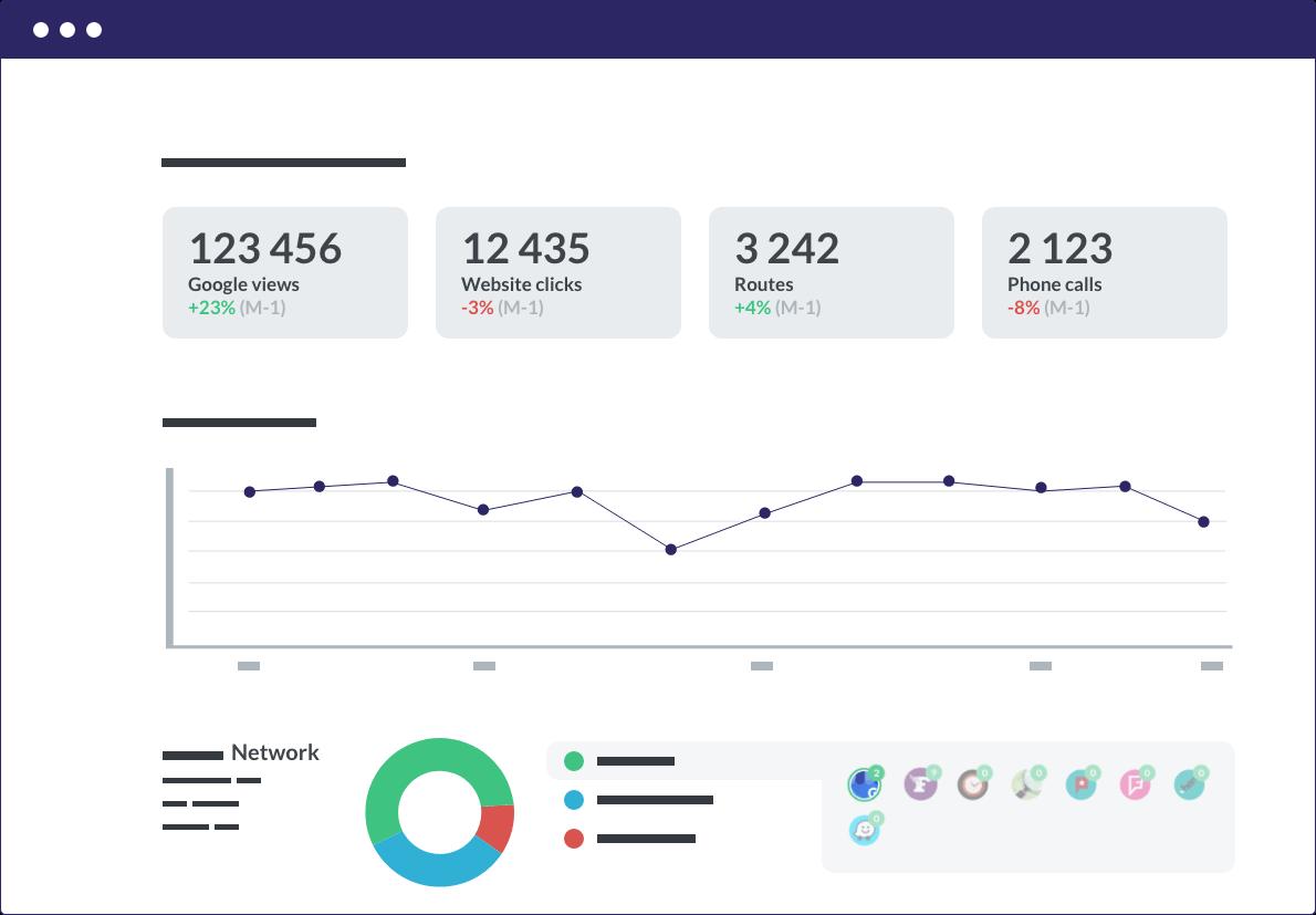 presence-management-stats